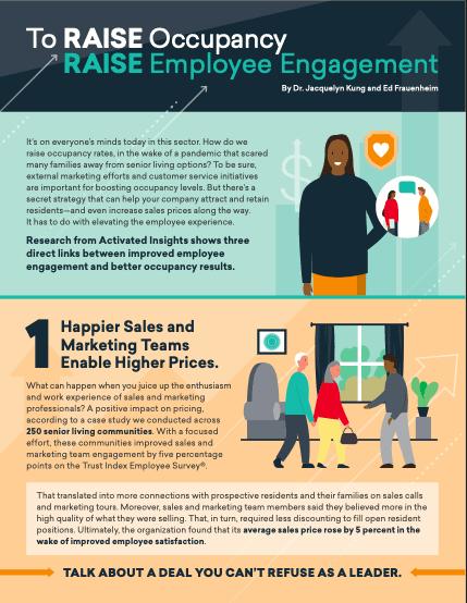 Raise Occupancy to Raise Employee Engagement Full Screen Shot