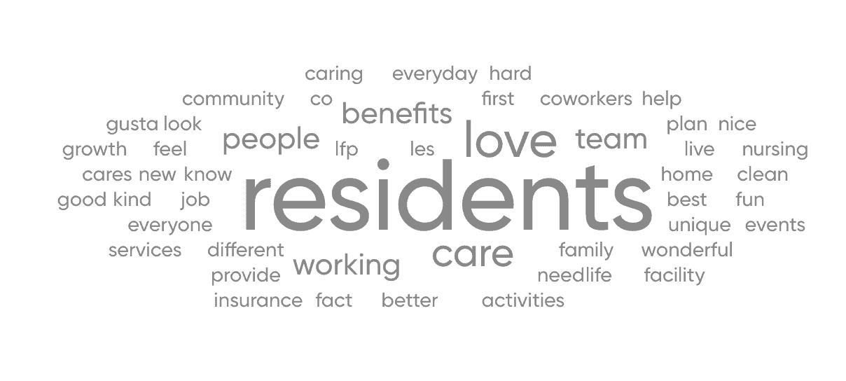 Larksfield Place Employee Word Map