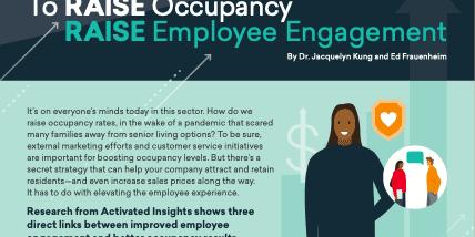 Raise Occupancy to Raise Employee Engagement Screen Shot